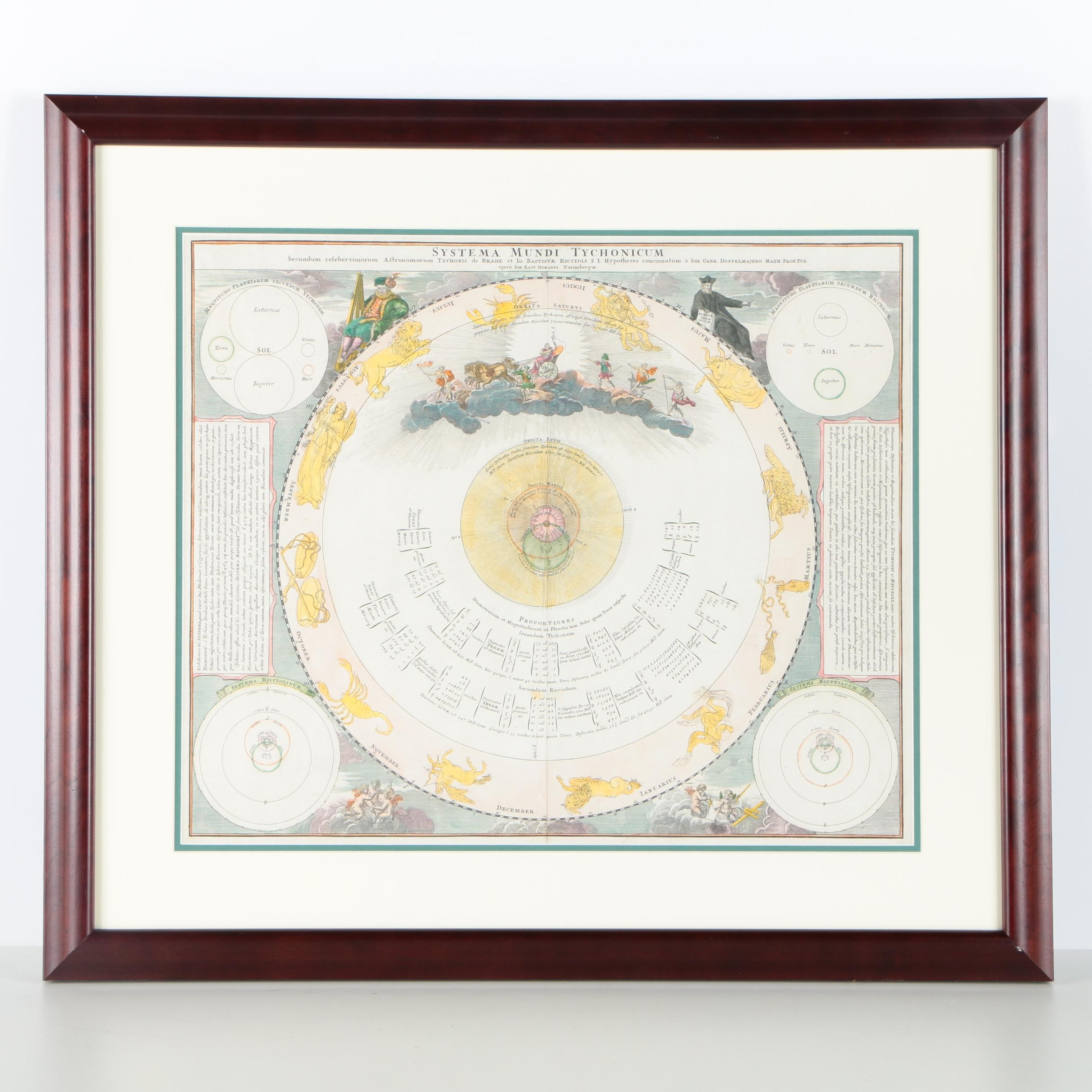 "Johann Doppelmayr Hand Colored Map of Solar System on Paper ""Systema Mundi Tychonicum"""