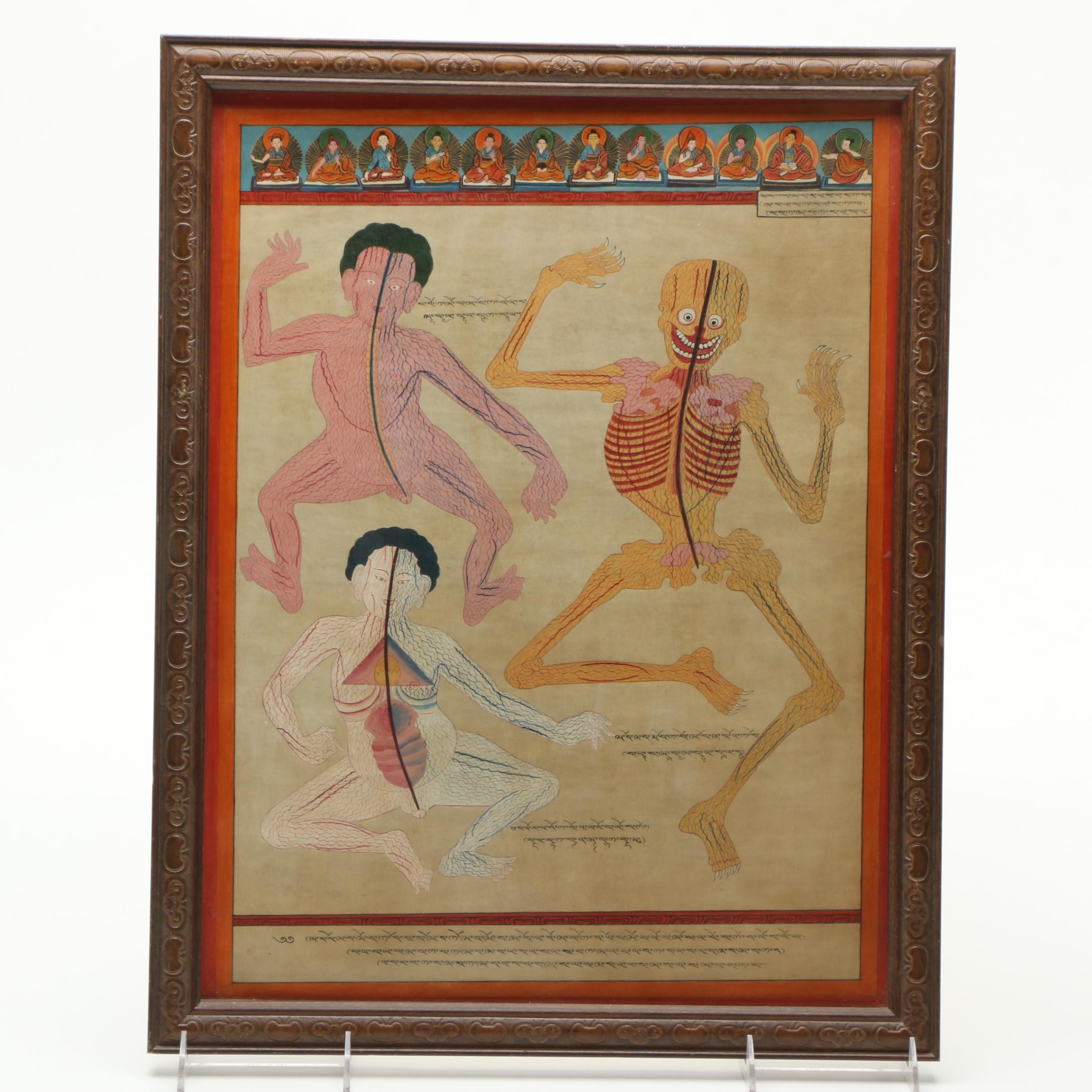 Tibetan Medical Painting on Canvas
