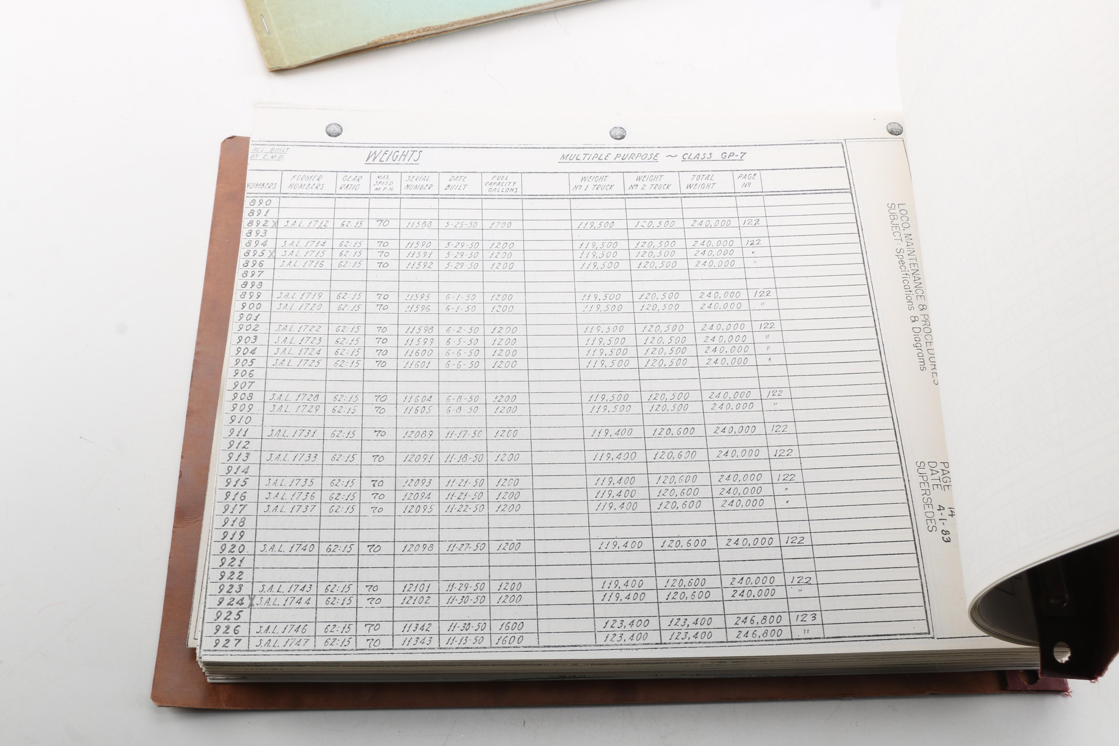 Vintage Train Diagrams And Ledgers From New England Railway Lines
