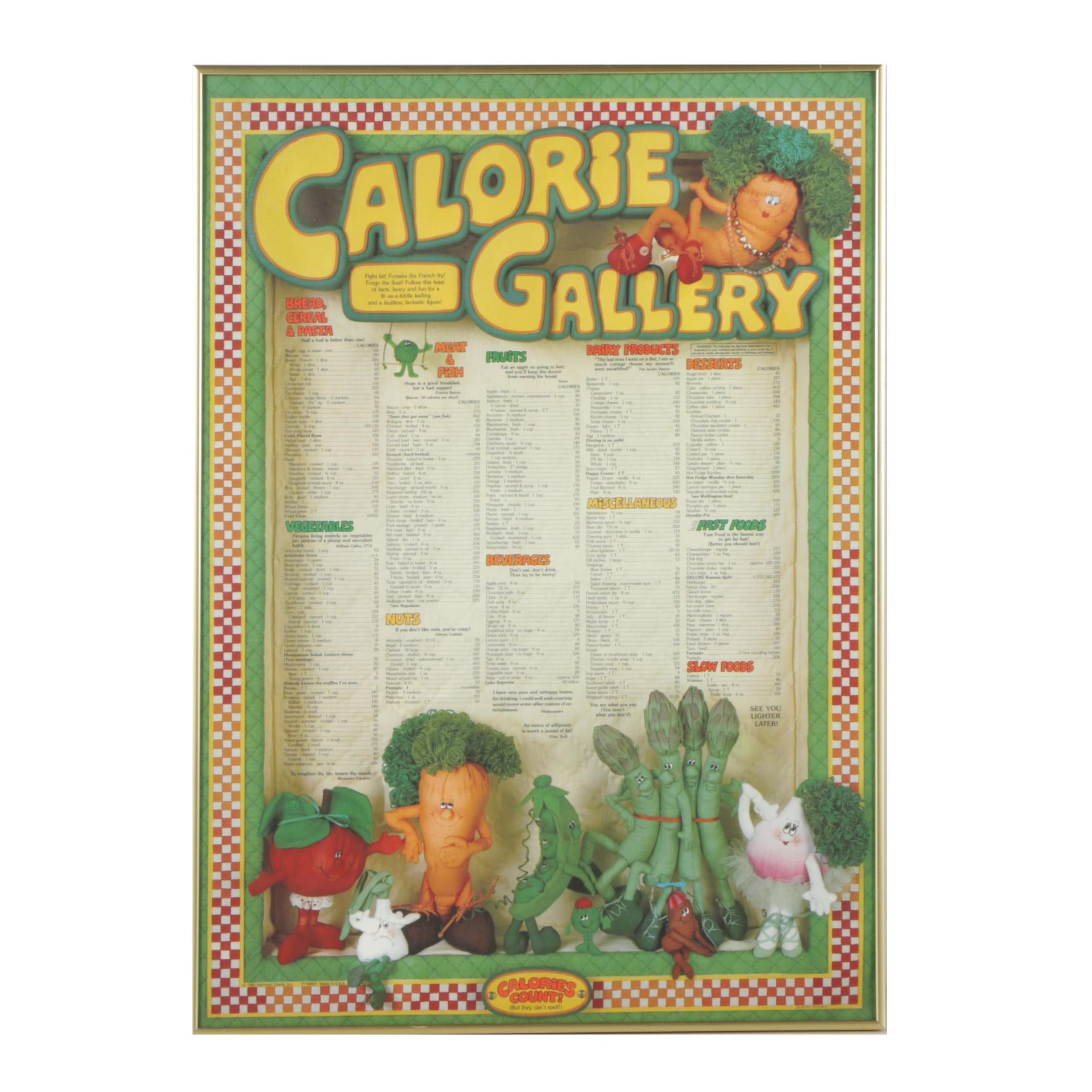 "Offset Lithograph Poster ""Calorie Gallery"""