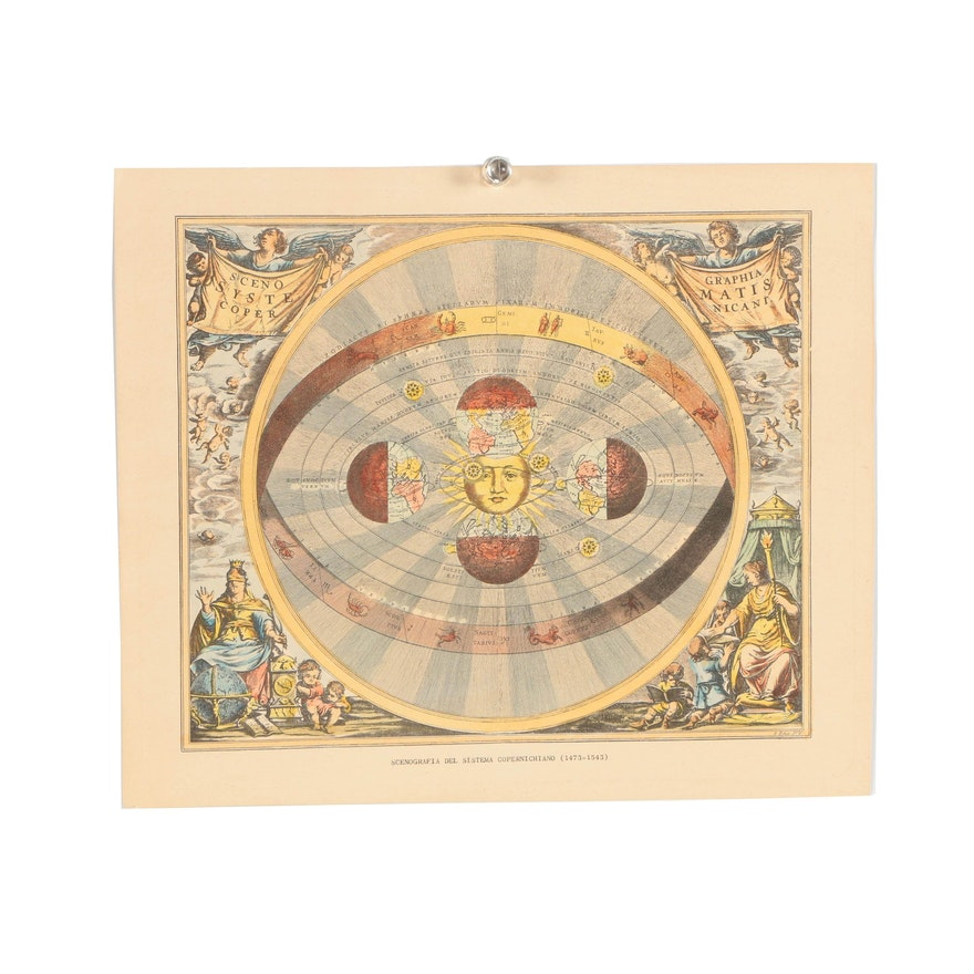 Hand-Colored Lithograph After Andreas Cellarius of the Copernican System