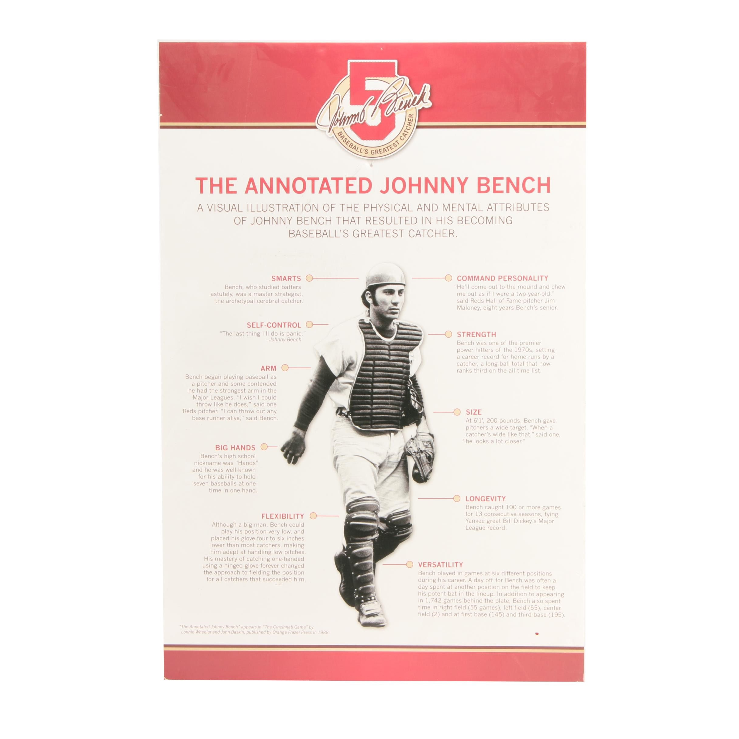 """The Annotated"" Johnny Bench Reds Hall of Fame Exhibit Sign COA"