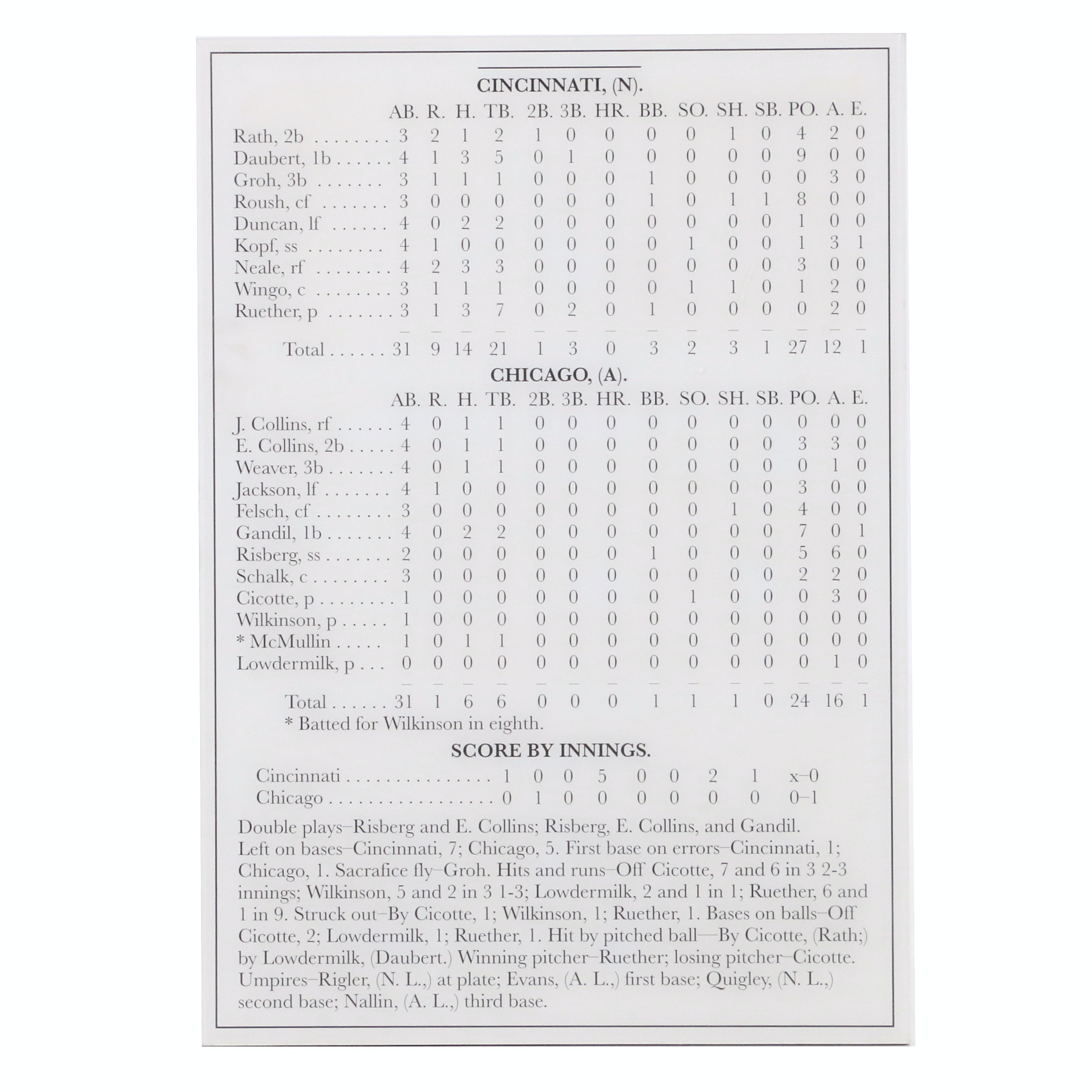"""Reds Hall of Fame """"1919 Game 1 World Series"""" Exhibit Sign COA"""
