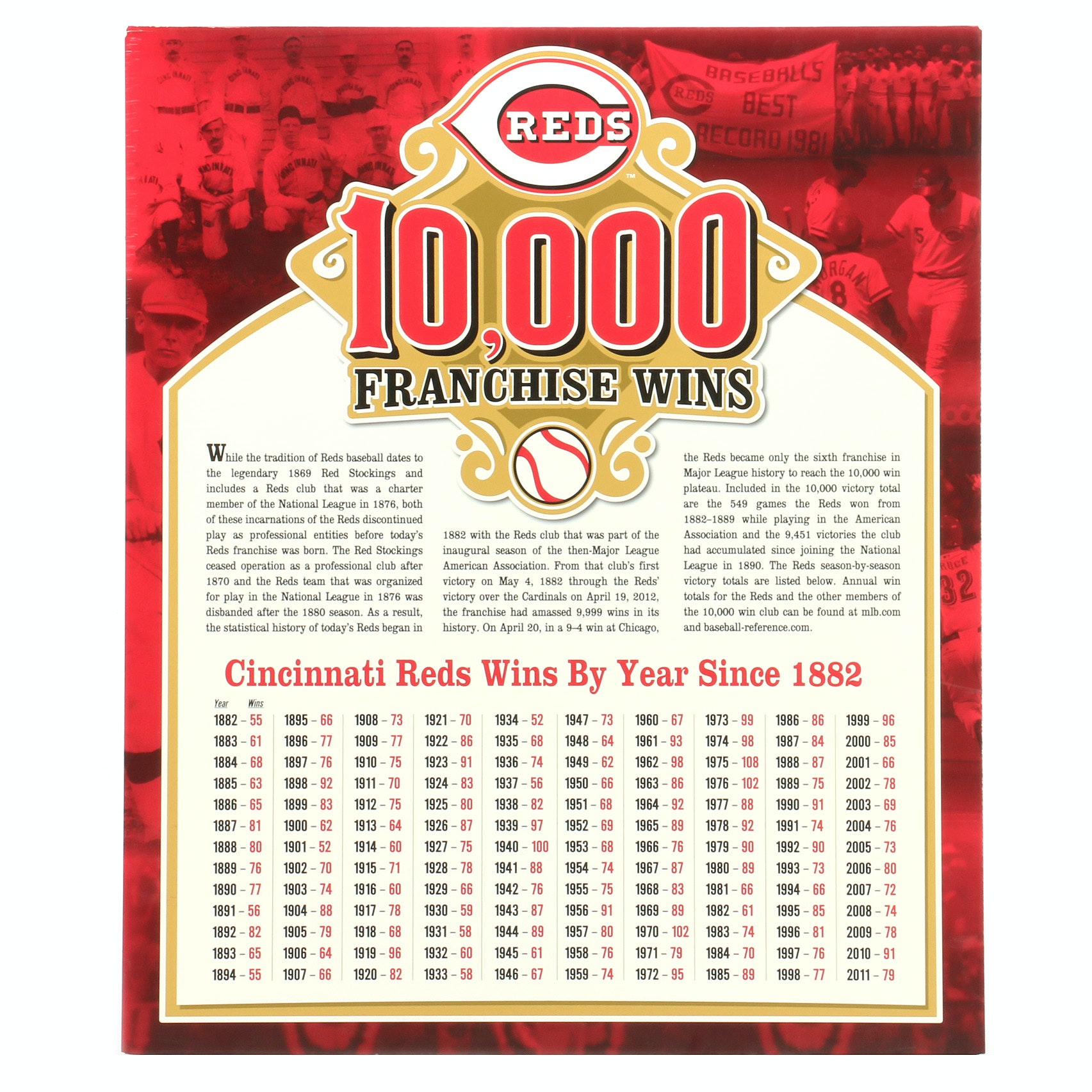 "2012 Cincinnati Reds ""10,000 Wins Franchise"" Hall of Fame Exhibit Sign COA"