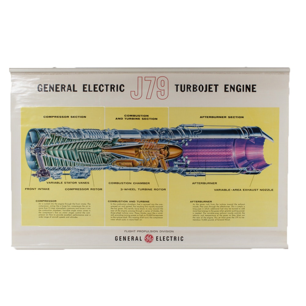 1950s General Electric J79 Turbo Jet Engine Advertising Poster
