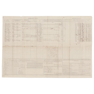 Civil War Muster Roll of 2nd U.S. Colored Infantry Regiment, Cedar Keys, FL