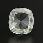 Loose Square Faceted Laboratory Grown Moissanite