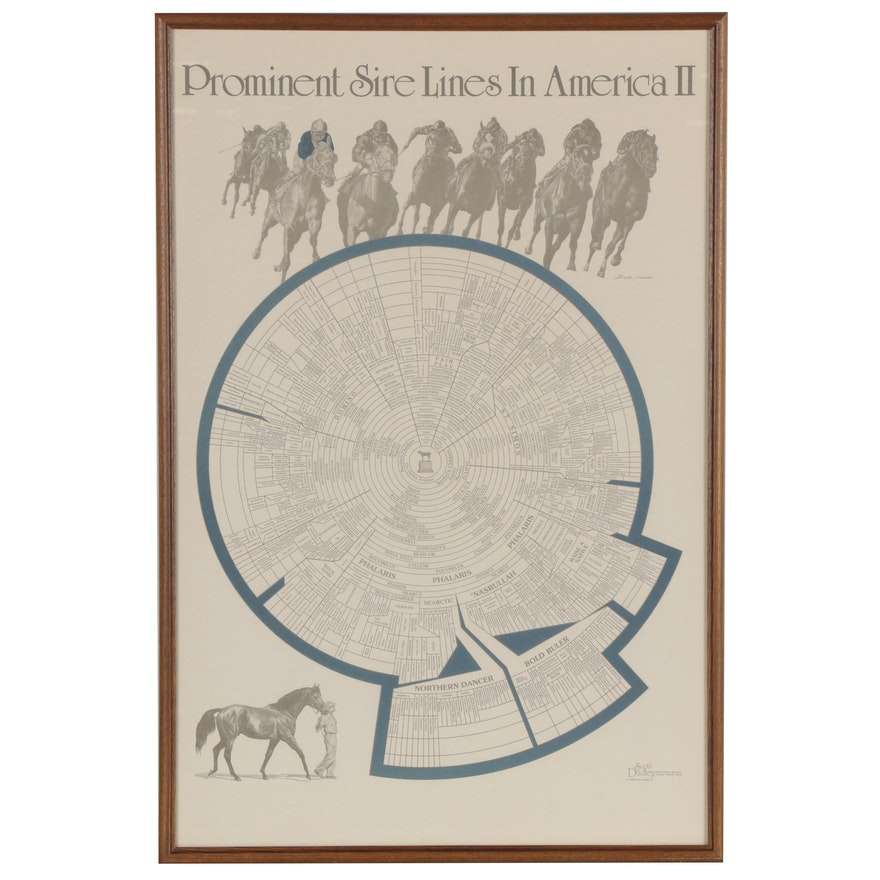 """""""Prominent Sire Lines in America II"""" Poster, 1988"""