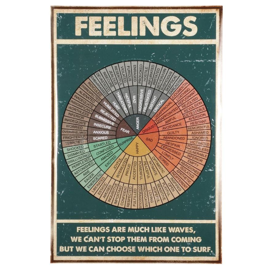 Feelings Wheel Giclée Poster, 21st Century
