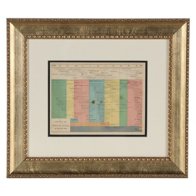 Historical Timeline Wax Engraving of France and The United States